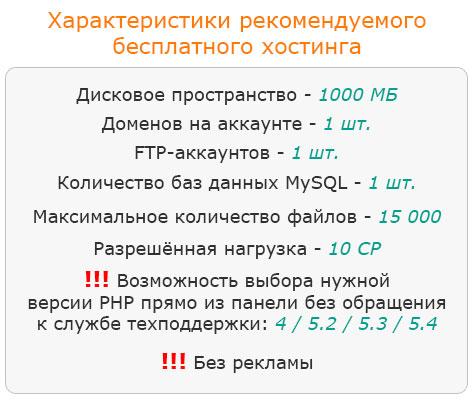 Бесплатны хостинг joomla хостинг quakehost